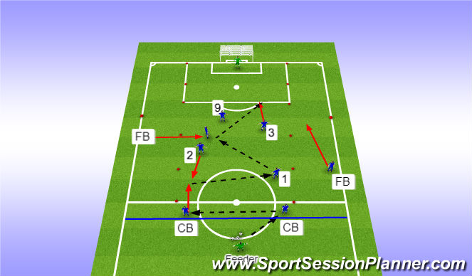 Football/Soccer Session Plan Drill (Colour): 2nd Pattern