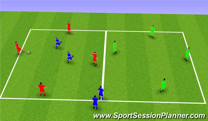 Football/Soccer Session Plan Drill (Colour): 4v2 Double Rondo 3 teams