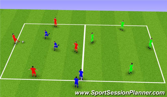 Football/Soccer Session Plan Drill (Colour): 4v2 Double Rondo 3 teams