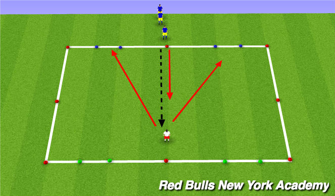 Football/Soccer Session Plan Drill (Colour): Developmental technique