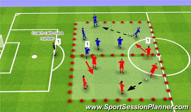 Football/Soccer Session Plan Drill (Colour): Steal the beacon