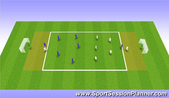 Football/Soccer Session Plan Drill (Colour): SSG 7v7
