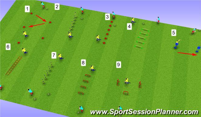 Football/Soccer Session Plan Drill (Colour): SAQ CIRCUIT
