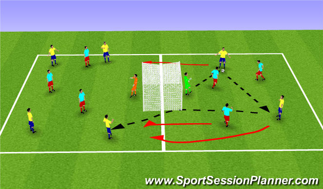 Football/Soccer Session Plan Drill (Colour): Transition