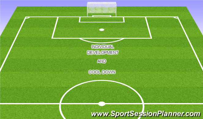Football/Soccer Session Plan Drill (Colour): Individual Development