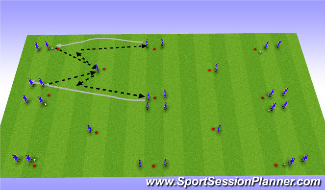 Football/Soccer Session Plan Drill (Colour): Technical Warm-up Passing Pattern
