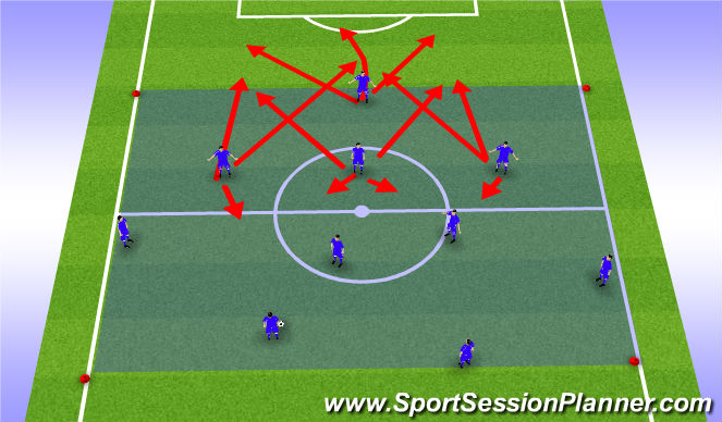 Football/Soccer Session Plan Drill (Colour): 11v11(middle 3rd)