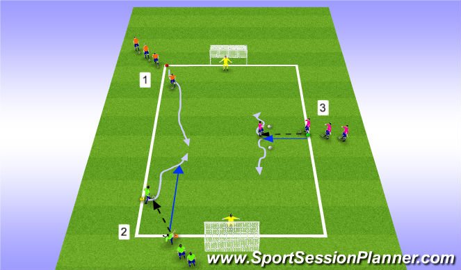Football/Soccer Session Plan Drill (Colour): 1 v 1 Finishing Circuit