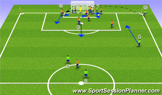 Football/Soccer Session Plan Drill (Colour): Goal Line Corner
