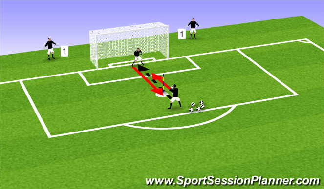 Football/Soccer Session Plan Drill (Colour): Tip-Overs Tech Dev
