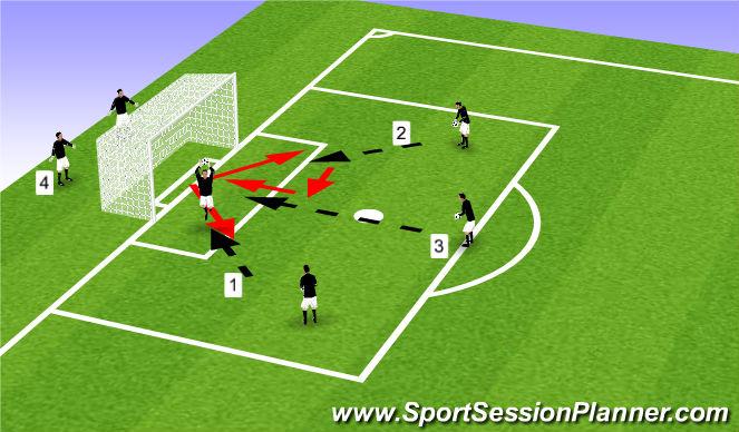 Football/Soccer Session Plan Drill (Colour): High Balls Tech Dev