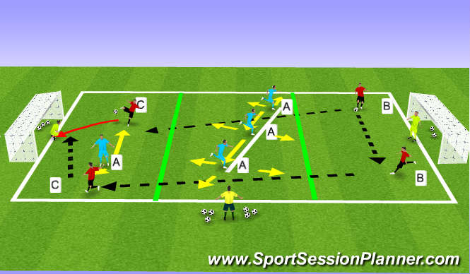 Football/Soccer Session Plan Drill (Colour): Preventing the Forward Pass