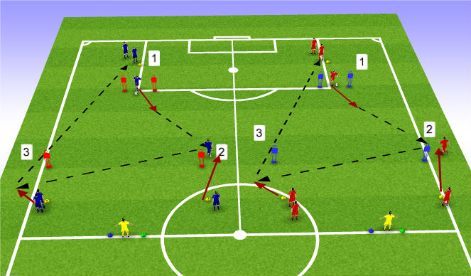 Football/Soccer Session Plan Drill (Colour): Drill Pt 1