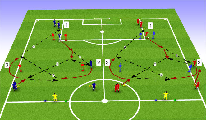 Football/Soccer Session Plan Drill (Colour): Drill Pt 2