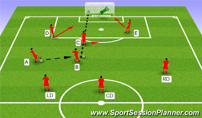 Football/Soccer Session Plan Drill (Colour): Free Kick 2