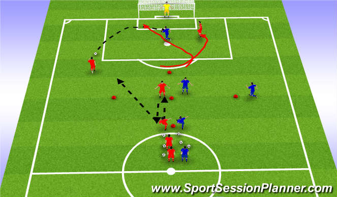 Football/Soccer Session Plan Drill (Colour): Dutch square crossing and finishing