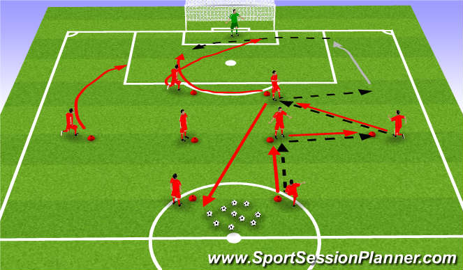 Football/Soccer Session Plan Drill (Colour): Chivas USA crossing and finishing