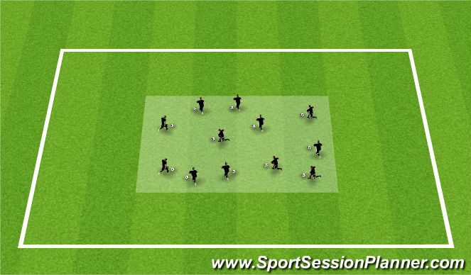 Football/Soccer Session Plan Drill (Colour): Messi / Ronaldo Warm Up