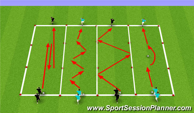 Football/Soccer Session Plan Drill (Colour): Ball Mastery (technical corridor)