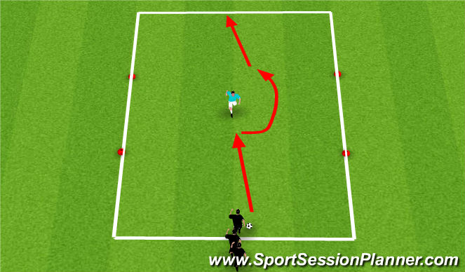 Football/Soccer Session Plan Drill (Colour): 1 v 1 progressions