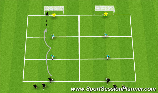 Football/Soccer Session Plan Drill (Colour): Skills Gauntlet