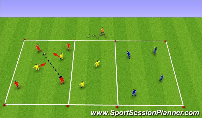 Football/Soccer Session Plan Drill (Colour): Leikrænþjálfun1: