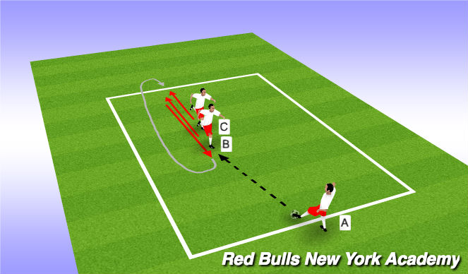 Football/Soccer Session Plan Drill (Colour): Partial Pressure