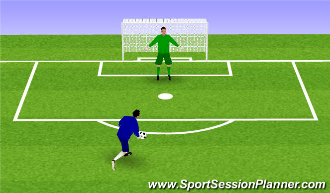 Football/Soccer Session Plan Drill (Colour): Goalkeepers