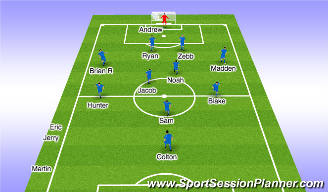 Football/Soccer Session Plan Drill (Colour): 2nd Half starters