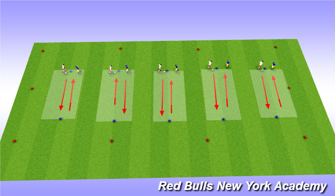 Football/Soccer Session Plan Drill (Colour): Main Activity full oppossed