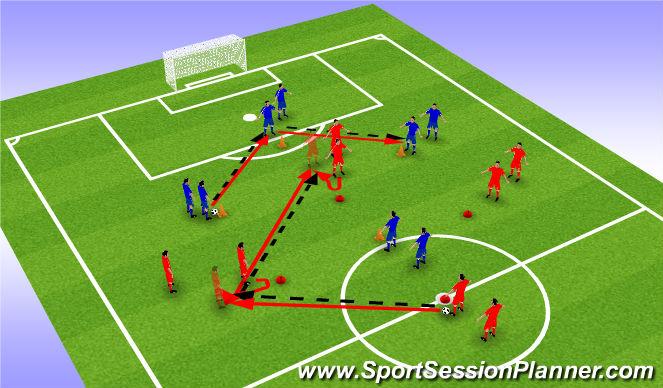Football/Soccer Session Plan Drill (Colour): Tiki Taka - 16 player Double Diamond