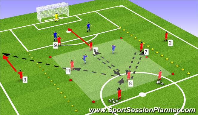 Football/Soccer: U14 Session 14: Function & SSG - Midfield