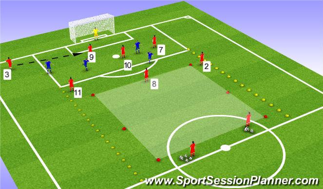 Football/Soccer Session Plan Drill (Colour): Attacking Positions