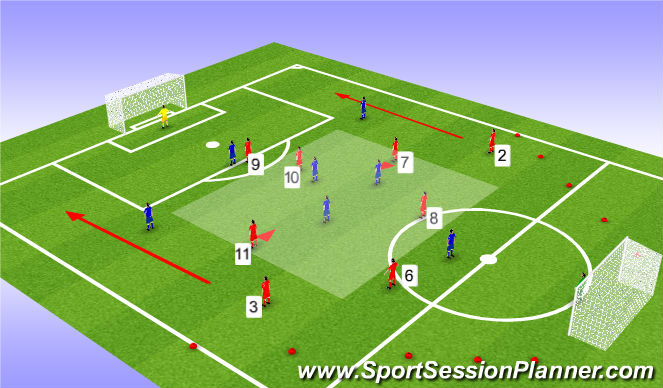 Football/Soccer Session Plan Drill (Colour): SSG - Midfield diamond