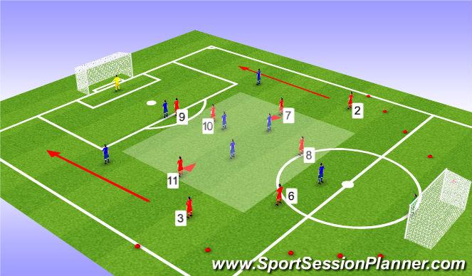Football/Soccer Session Plan Drill (Colour): SSG - Midfield diamond