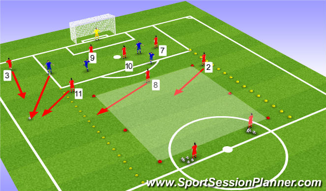 Football/Soccer Session Plan Drill (Colour): What if Possession is lost?