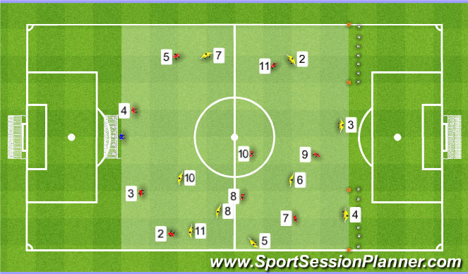 Football/Soccer Session Plan Drill (Colour): Updated Training Game
