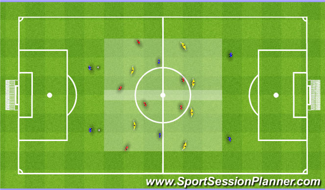 Football/Soccer Session Plan Drill (Colour): Positioning Game Small