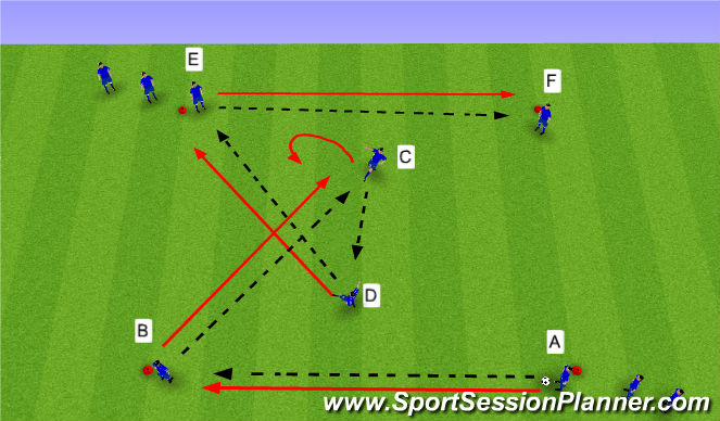 Football/Soccer Session Plan Drill (Colour): Stuructured Combinations