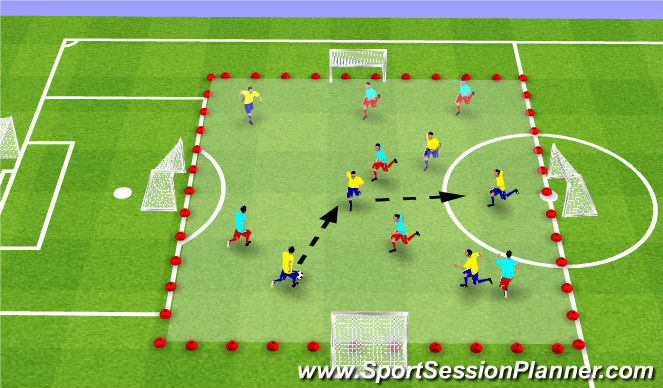 Football/Soccer Session Plan Drill (Colour): One team possesion
