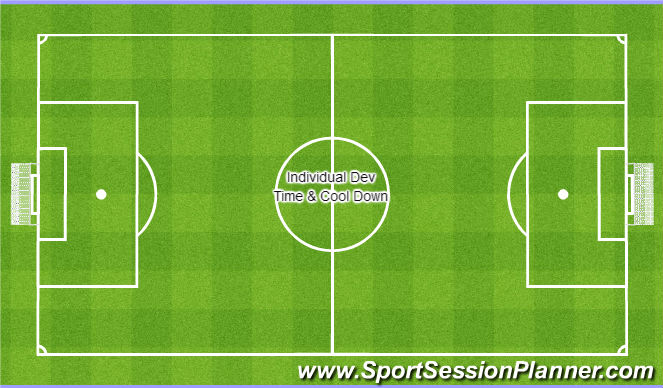 Football/Soccer Session Plan Drill (Colour): IDT