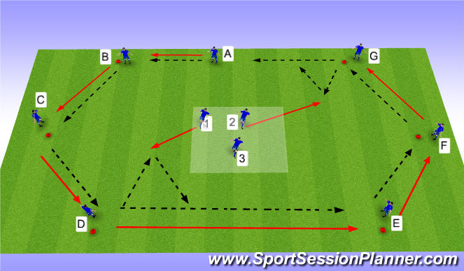 Football/Soccer Session Plan Drill (Colour): Midfield rotations & Combinations
