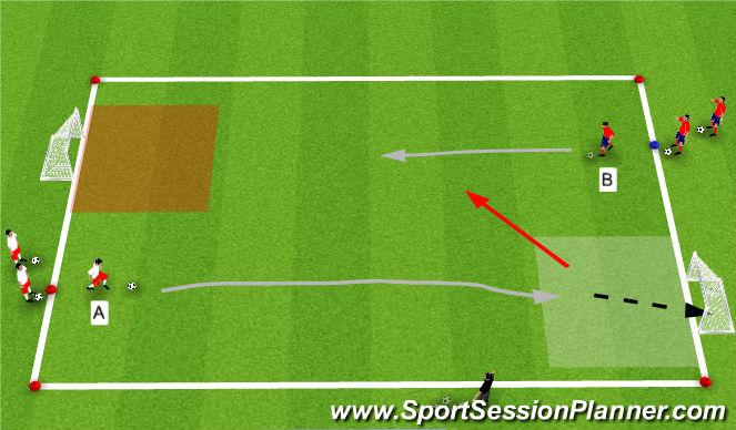 Football/Soccer Session Plan Drill (Colour): RWB Opposed