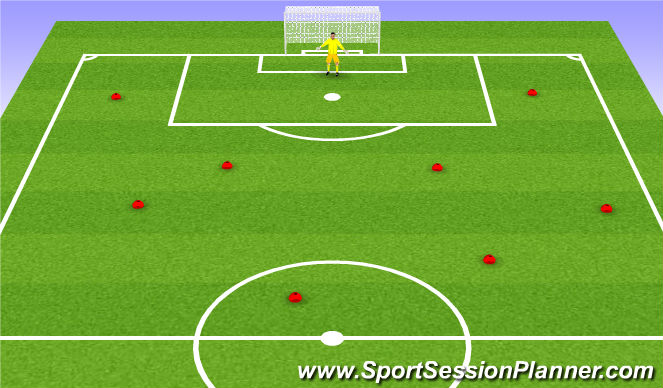 Football/Soccer Session Plan Drill (Colour): Free kicks set up