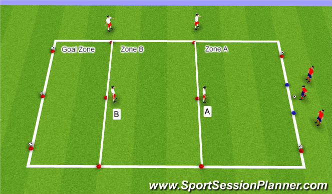 Football/Soccer Session Plan Drill (Colour): 1v1 Gauntlet
