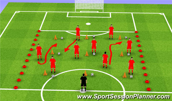 Football/Soccer Session Plan Drill (Colour): Warm Up Part 3