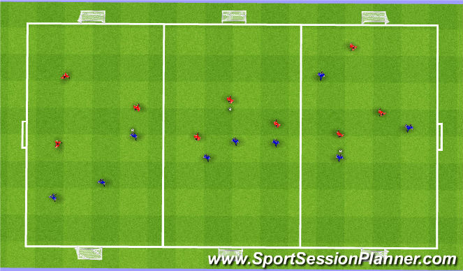Football/Soccer Session Plan Drill (Colour): SSG- 3v3