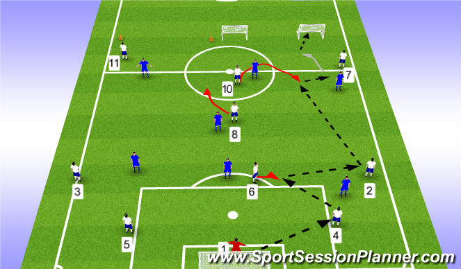 Football/Soccer Session Plan Drill (Colour): 10v7 Build to targets