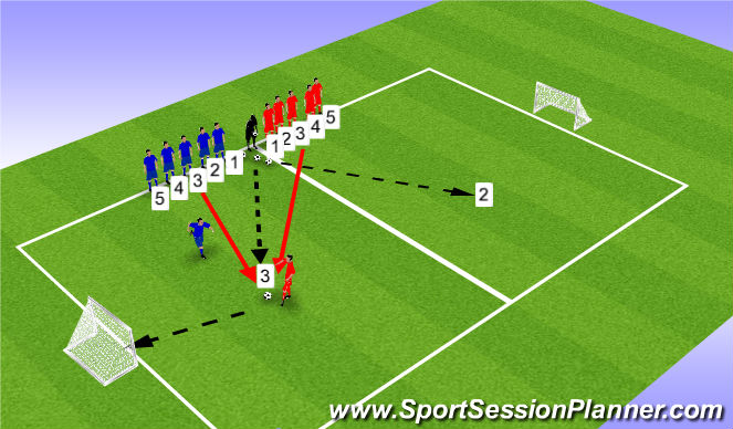 Football/Soccer Session Plan Drill (Colour): Numbers 1v1