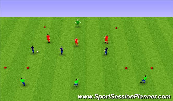 Football/Soccer Session Plan Drill (Colour): defending 3 v 3